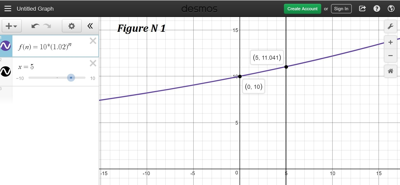PART A)  11.04 = 10(1.02)^n  1.104 = 1.02^n  ln 1.104 = ln 1.02^n  ln 1.104 = n
